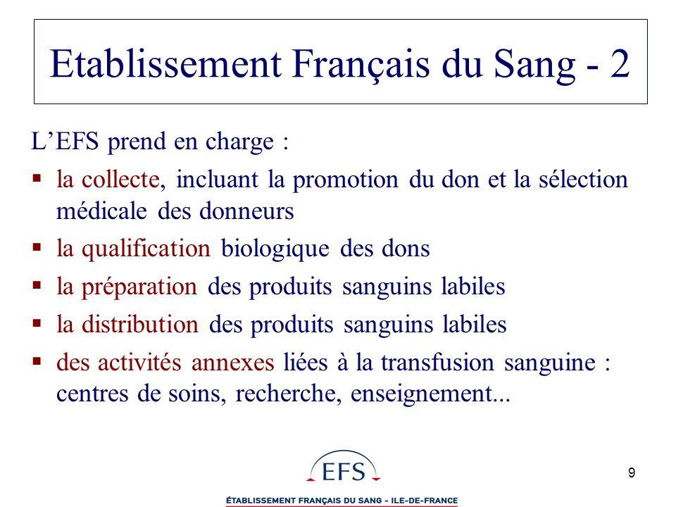 Etablissement Français du Sang - 2