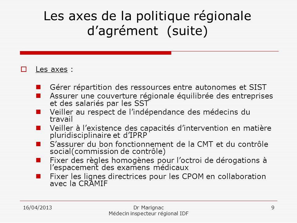 Les axes de la politique régionale d'agrément (suite)