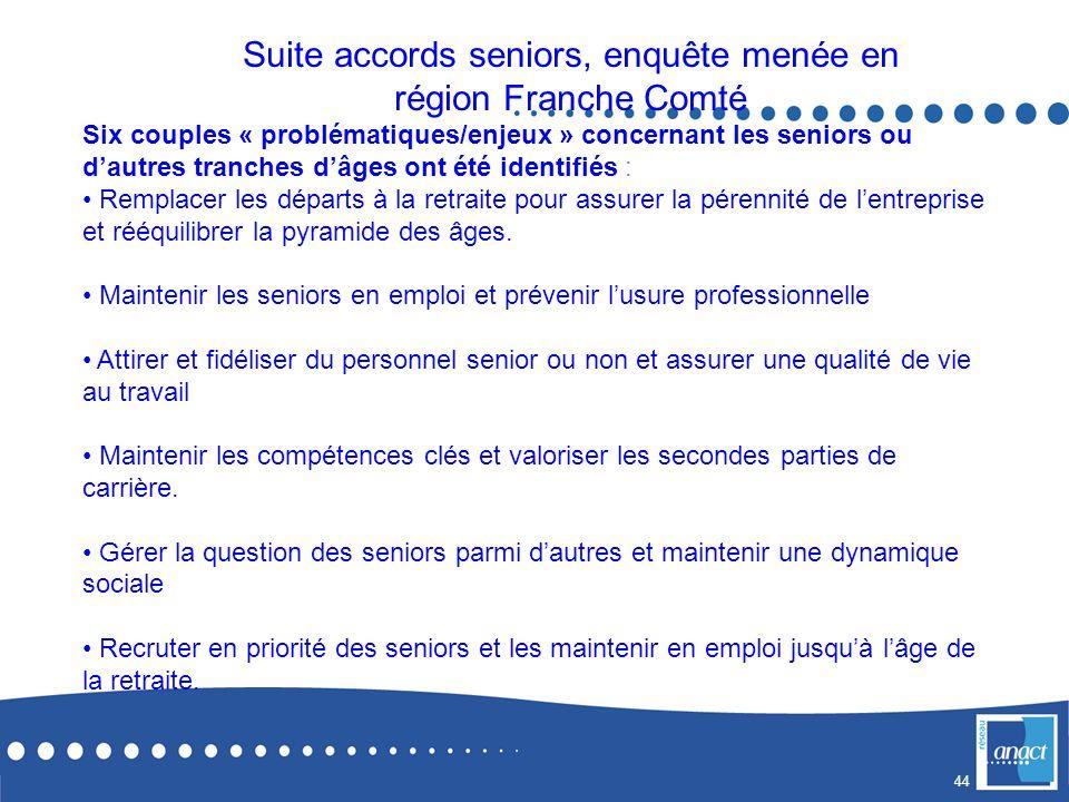 Suite accords seniors, enquête menée en région Franche Comté
