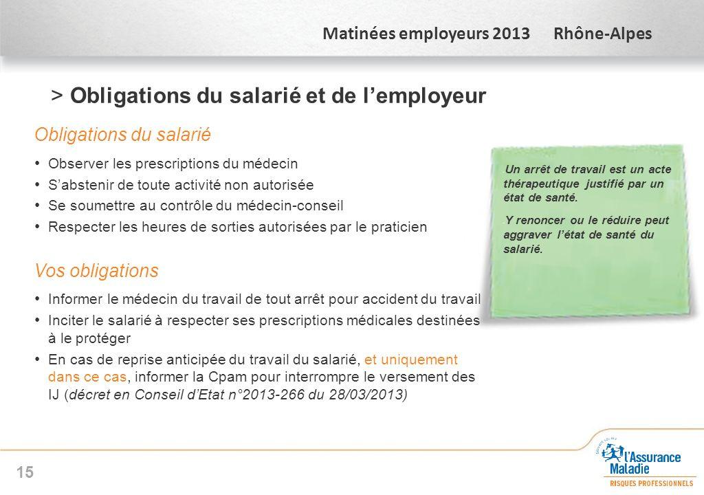Obligations du salarié et de l'employeur