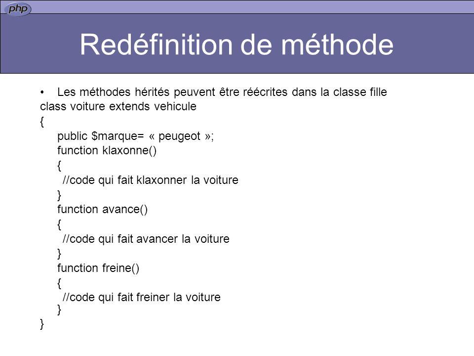 Redéfinition de méthode