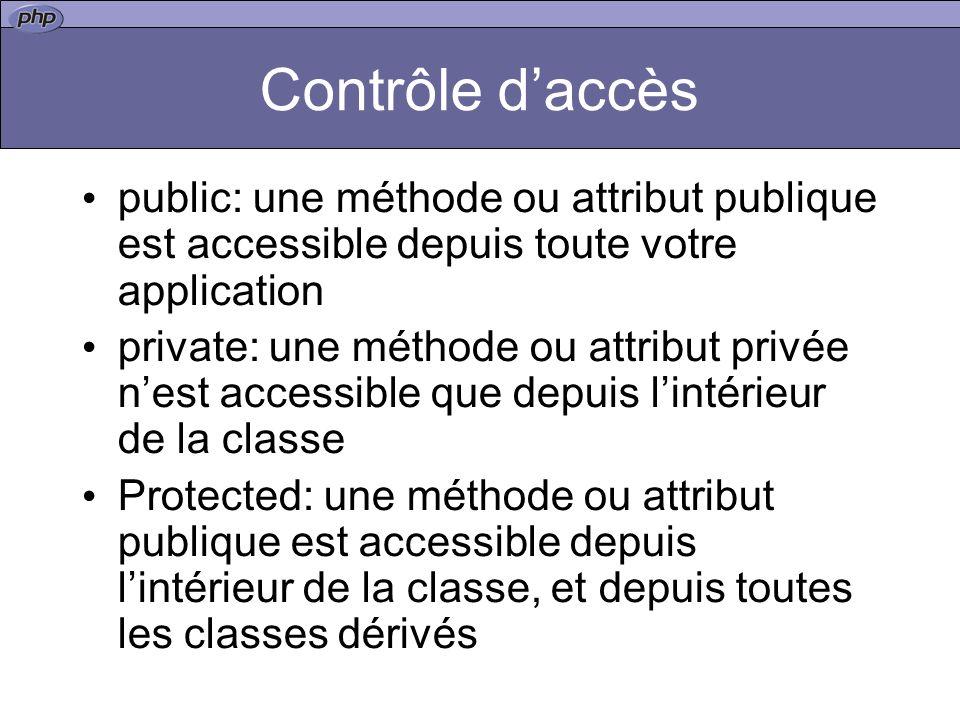 Contrôle d'accès public: une méthode ou attribut publique est accessible depuis toute votre application.