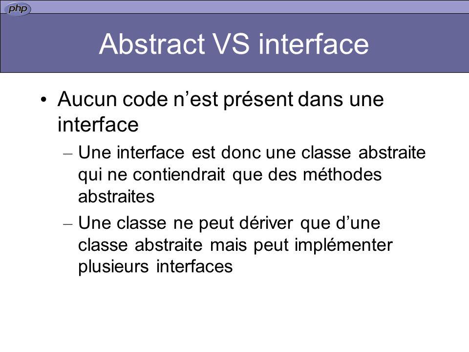 Abstract VS interface Aucun code n'est présent dans une interface