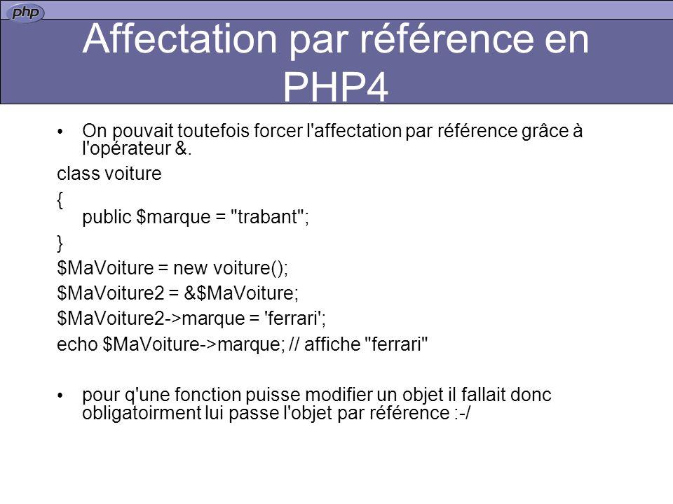 Affectation par référence en PHP4