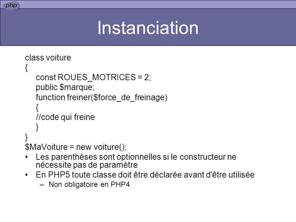 Instanciation class voiture { const ROUES_MOTRICES = 2;