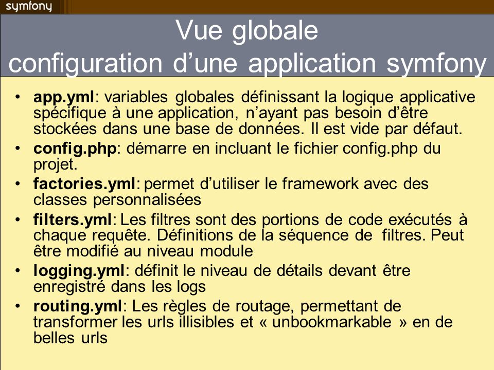 Vue globale configuration d'une application symfony