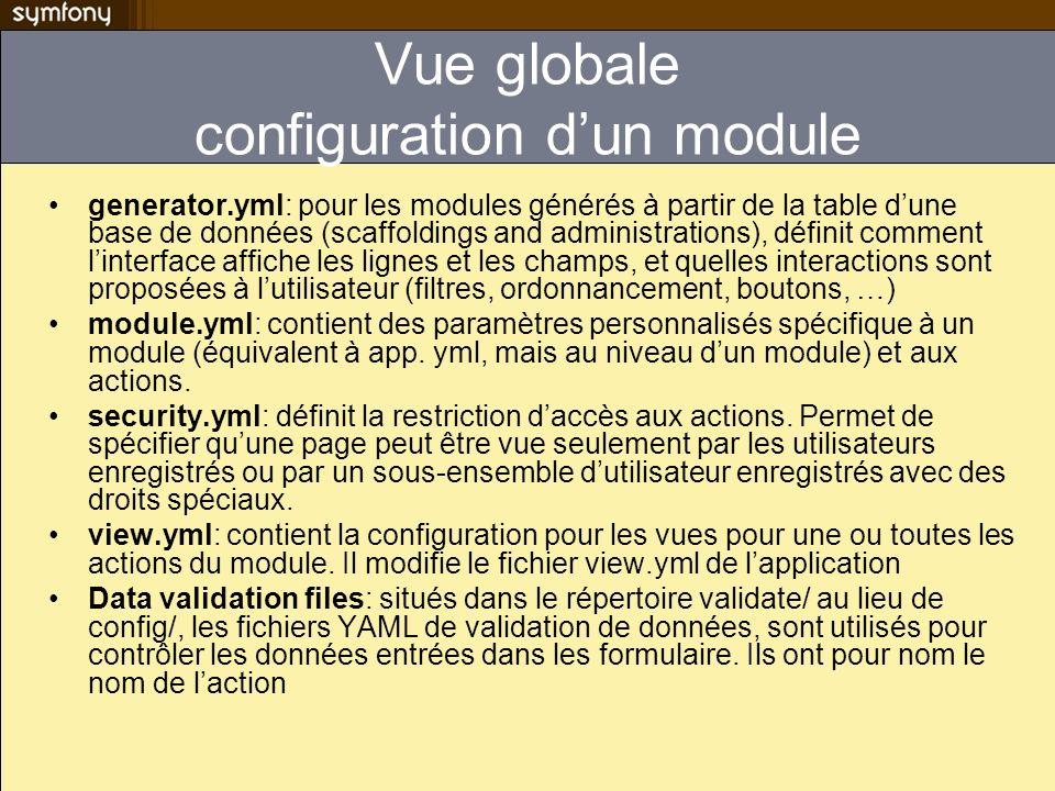 Vue globale configuration d'un module