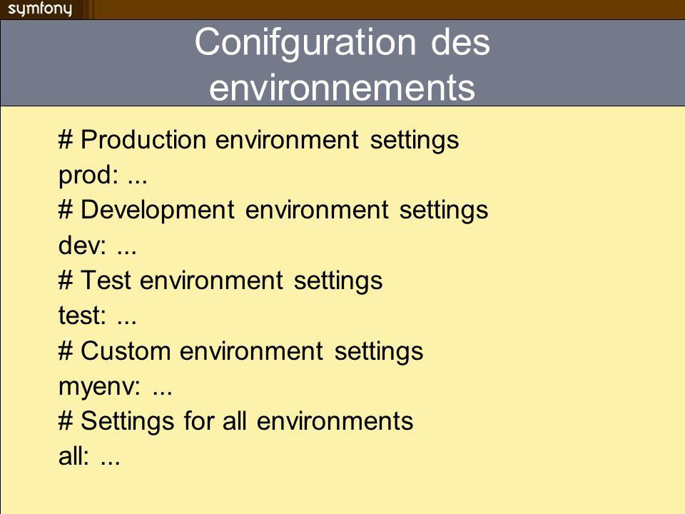Conifguration des environnements