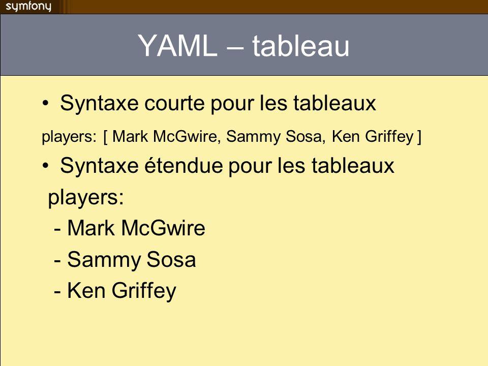 YAML – tableau Syntaxe courte pour les tableaux