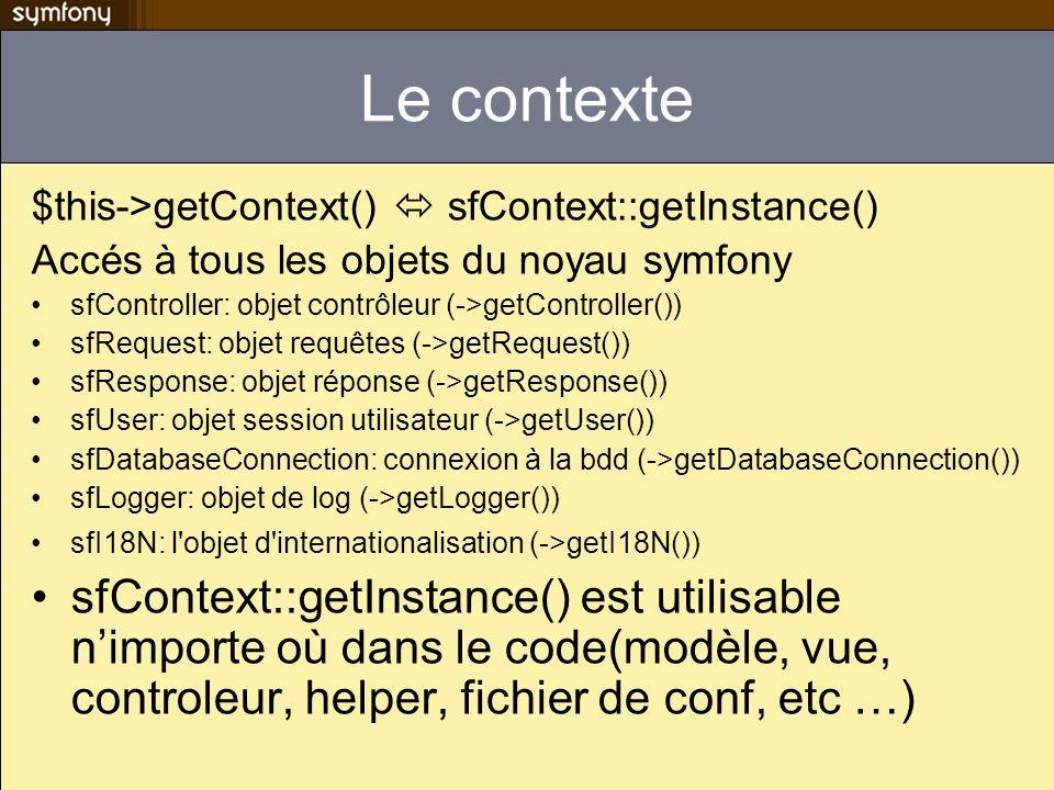 Le contexte $this->getContext()  sfContext::getInstance() Accés à tous les objets du noyau symfony.