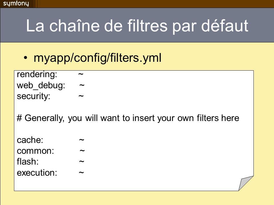 La chaîne de filtres par défaut