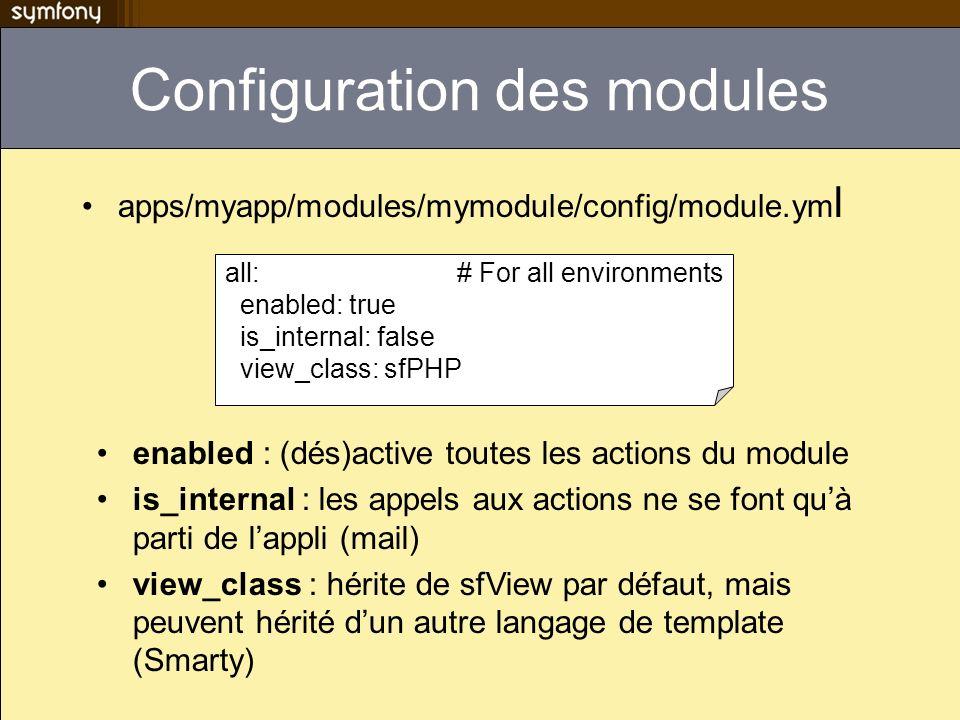 Configuration des modules