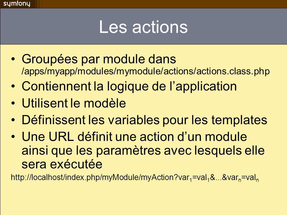 Les actions Groupées par module dans /apps/myapp/modules/mymodule/actions/actions.class.php. Contiennent la logique de l'application.