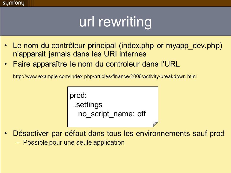 url rewriting Le nom du contrôleur principal (index.php or myapp_dev.php) n apparait jamais dans les URI internes.