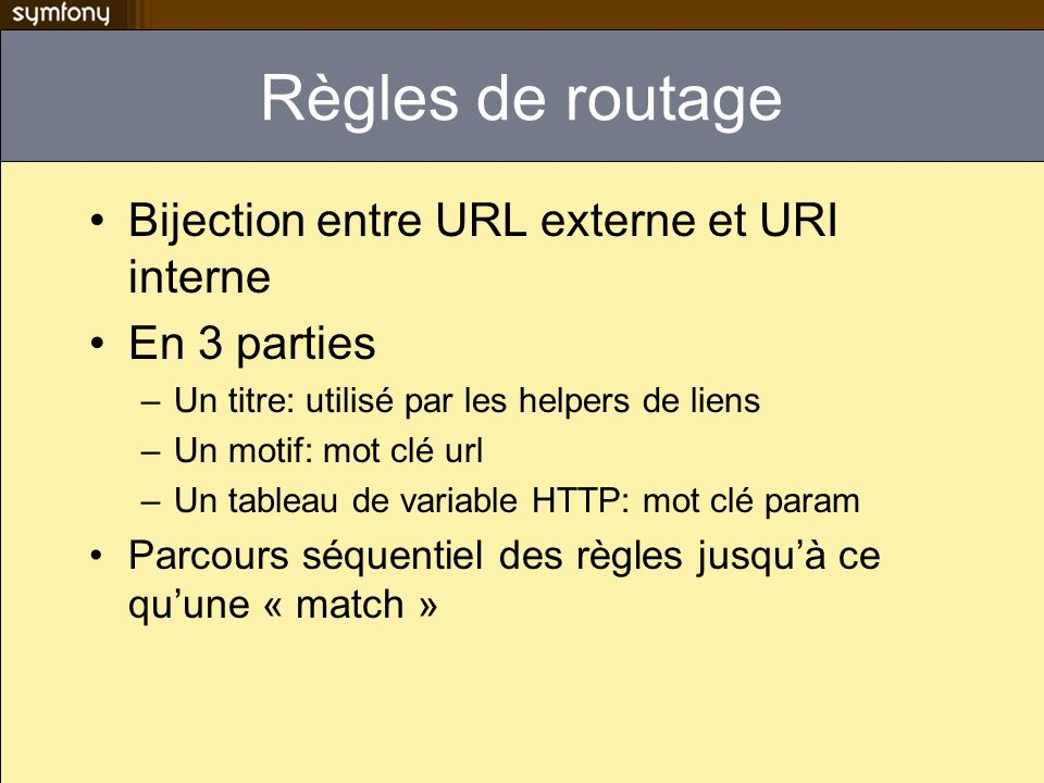 Règles de routage Bijection entre URL externe et URI interne