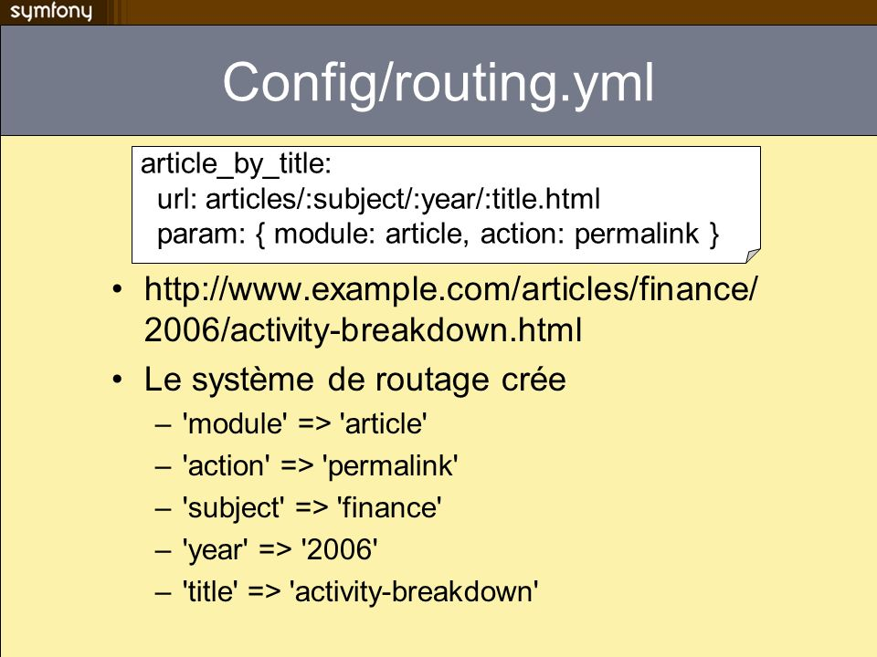 Config/routing.yml article_by_title: url: articles/:subject/:year/:title.html. param: { module: article, action: permalink }