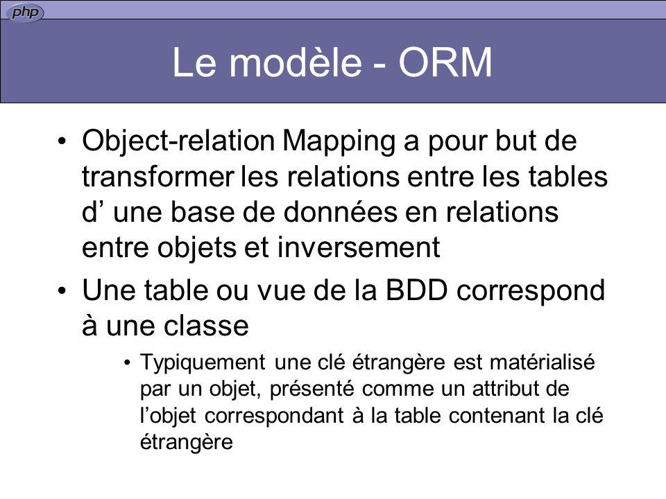 Le modèle - ORM