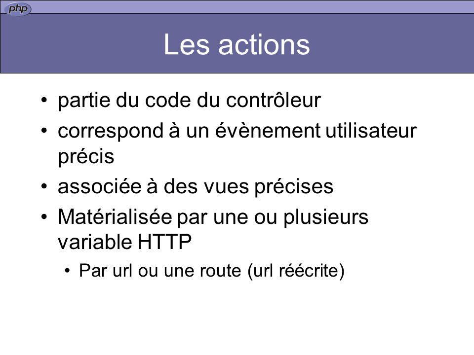 Les actions partie du code du contrôleur