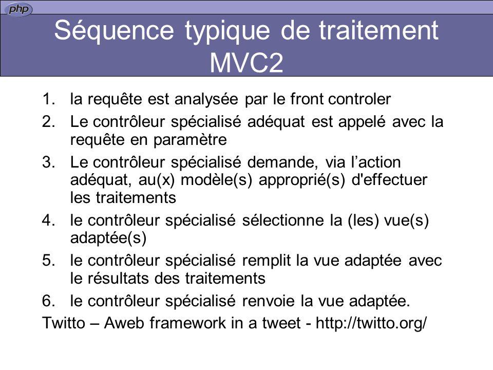 Séquence typique de traitement MVC2