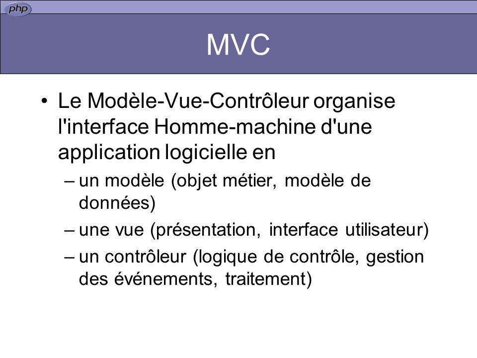 MVC Le Modèle-Vue-Contrôleur organise l interface Homme-machine d une application logicielle en. un modèle (objet métier, modèle de données)