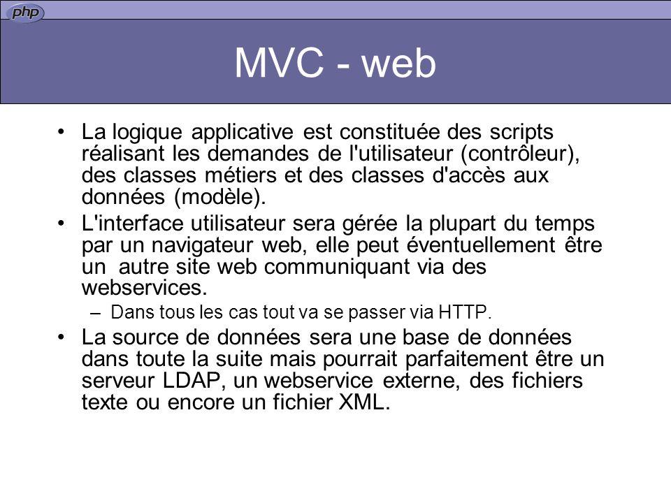 MVC - web