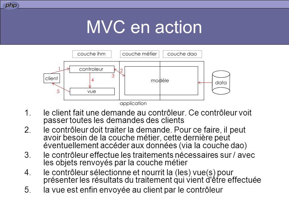MVC en action le client fait une demande au contrôleur. Ce contrôleur voit passer toutes les demandes des clients.