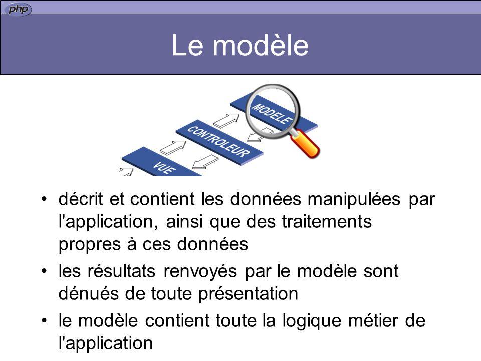Le modèle décrit et contient les données manipulées par l application, ainsi que des traitements propres à ces données.