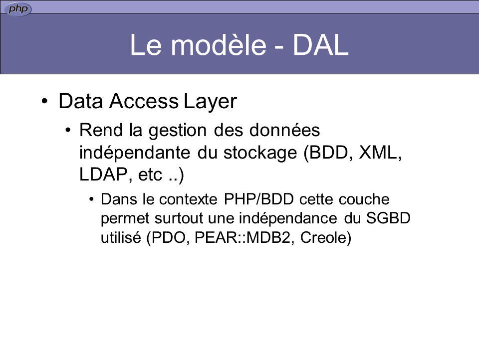 Le modèle - DAL Data Access Layer