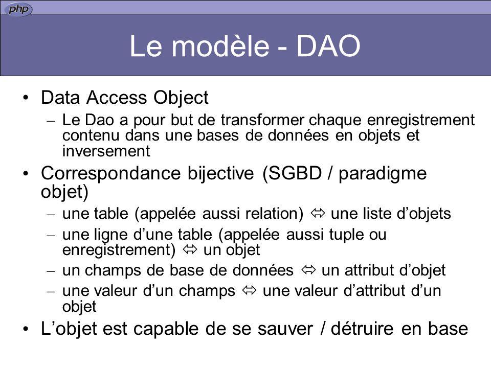 Le modèle - DAO Data Access Object