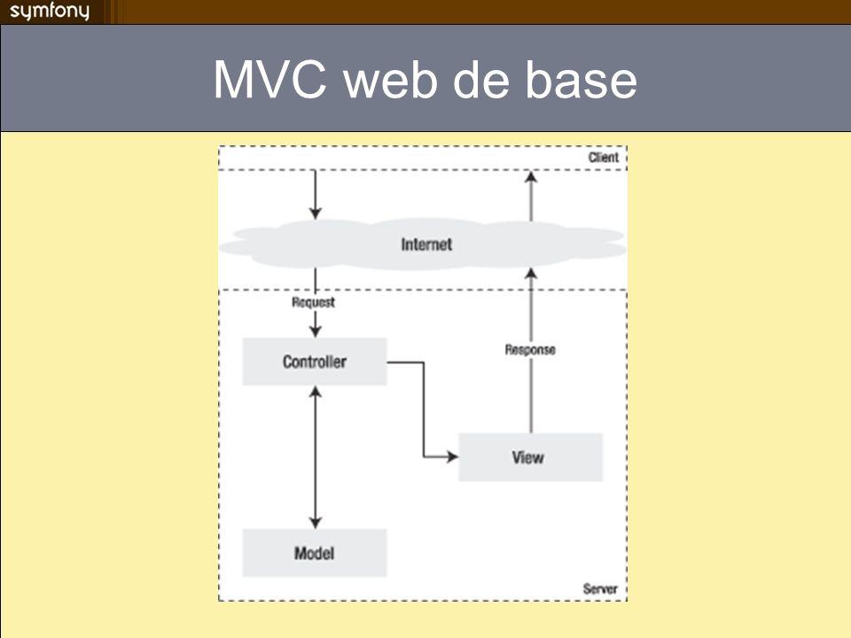 MVC web de base