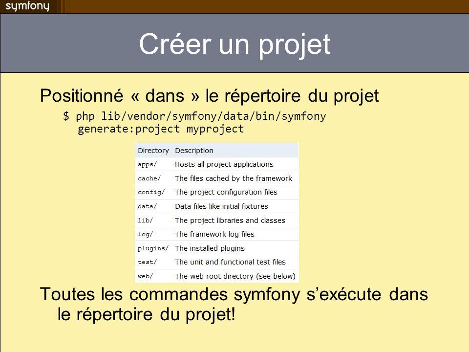 Créer un projet Positionné « dans » le répertoire du projet