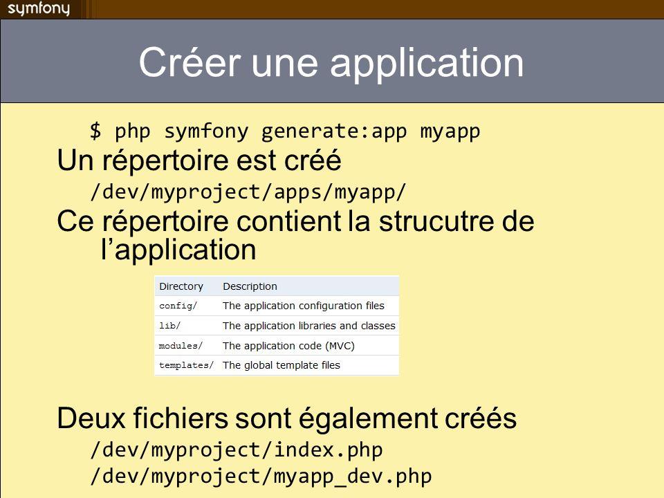 Créer une application Un répertoire est créé