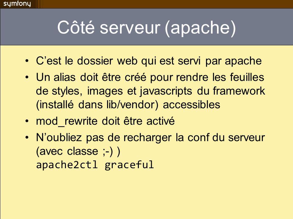 Côté serveur (apache) C'est le dossier web qui est servi par apache