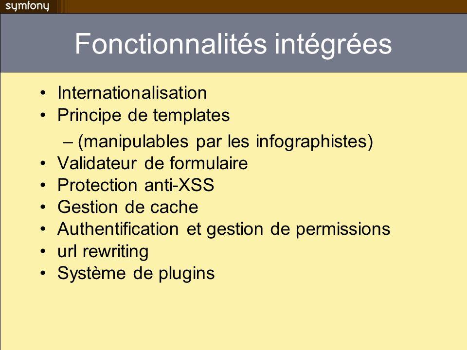 Fonctionnalités intégrées