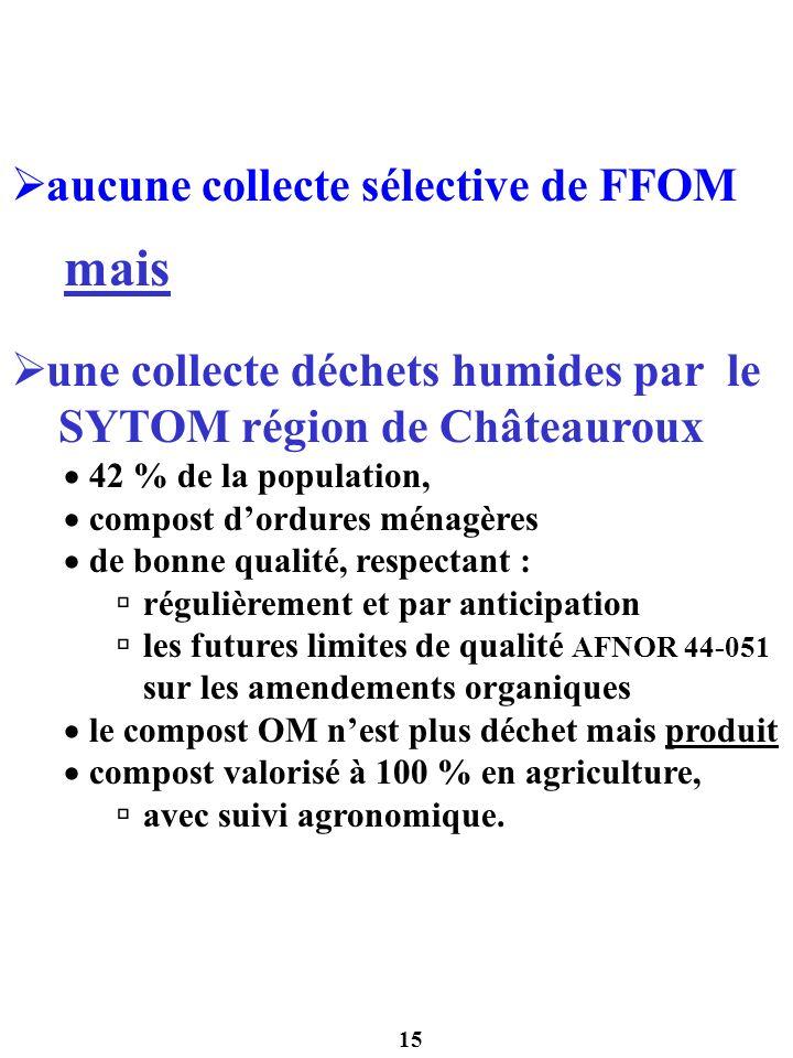 mais aucune collecte sélective de FFOM