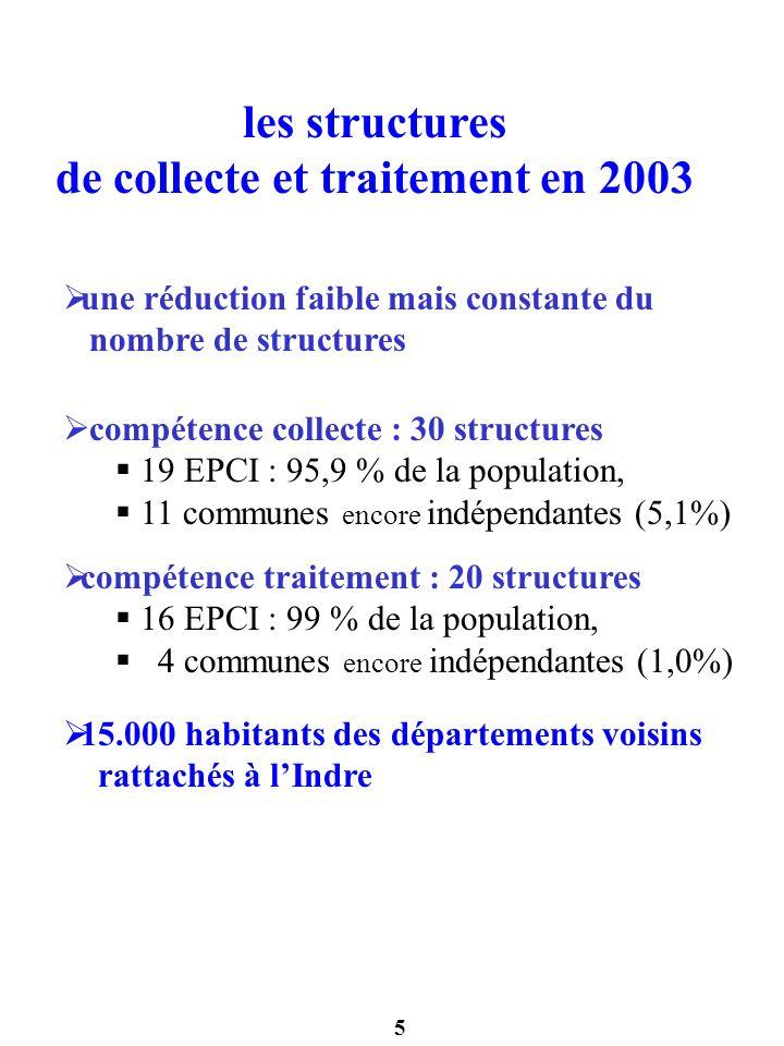 de collecte et traitement en 2003