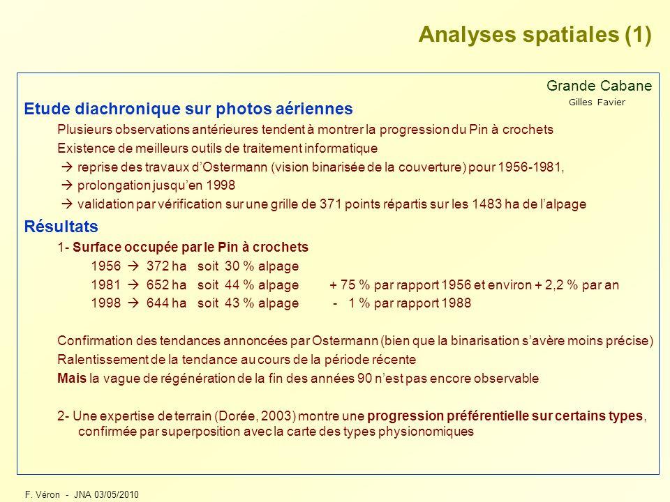 Analyses spatiales (1) Etude diachronique sur photos aériennes