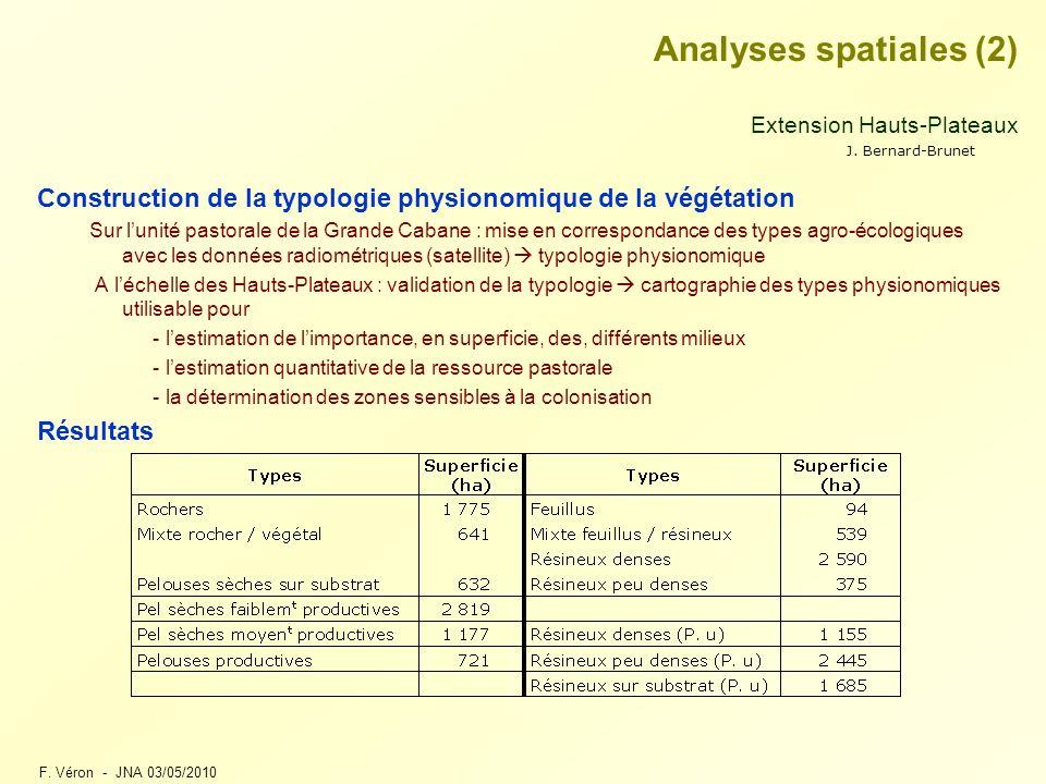 Analyses spatiales (2)Extension Hauts-Plateaux. Construction de la typologie physionomique de la végétation.