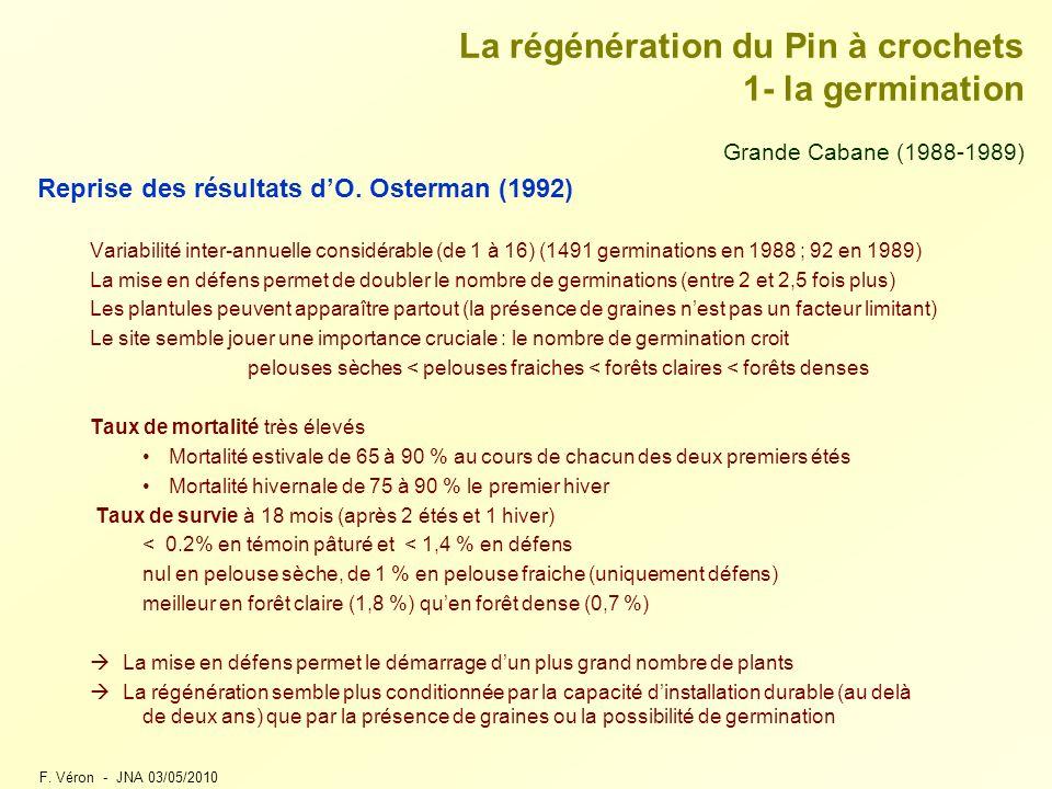 La régénération du Pin à crochets 1- la germination