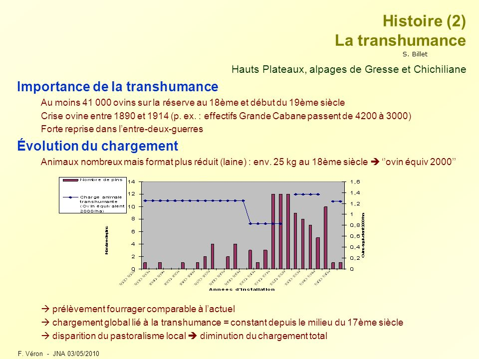 Histoire (2) La transhumance