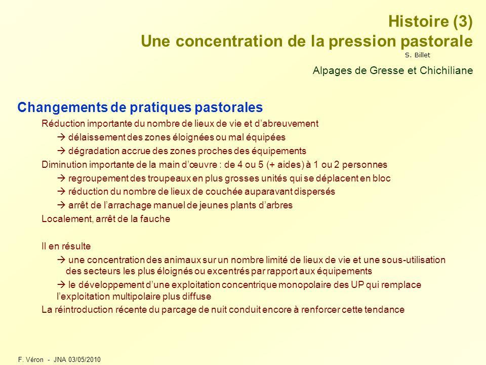 Histoire (3) Une concentration de la pression pastorale