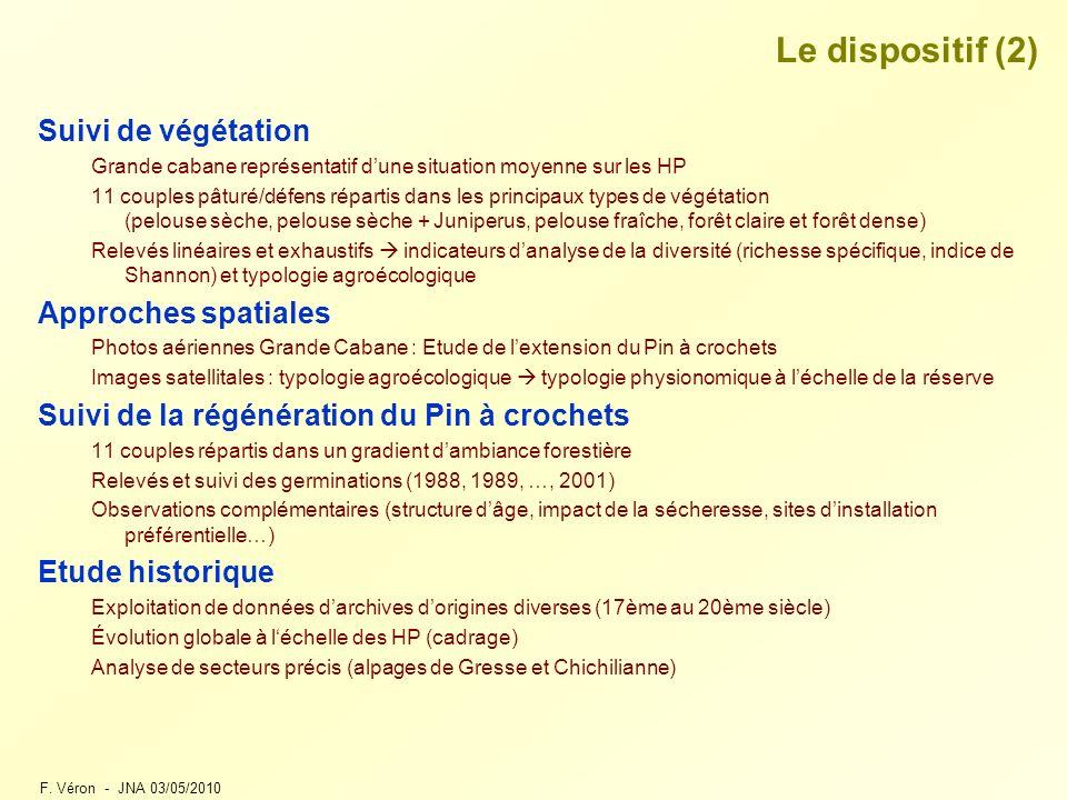 Le dispositif (2) Suivi de végétation Approches spatiales