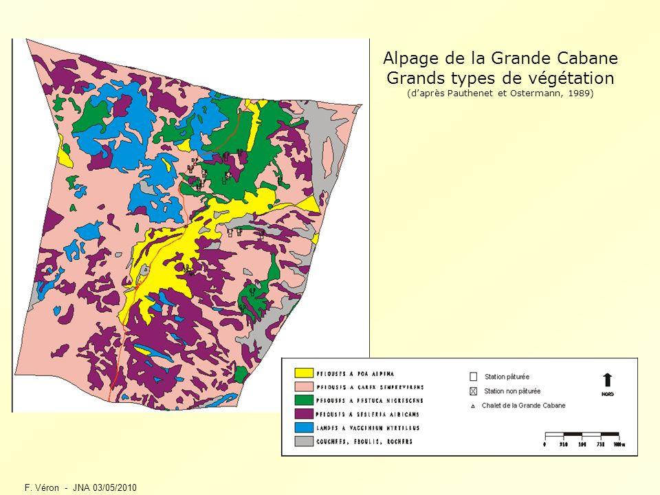 Alpage de la Grande Cabane Grands types de végétation