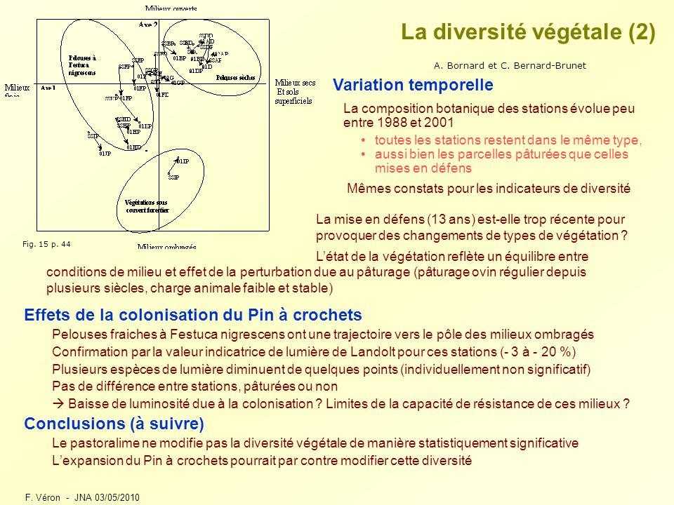 La diversité végétale (2)