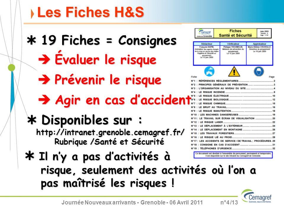 Les Fiches H&S  19 Fiches = Consignes  Évaluer le risque