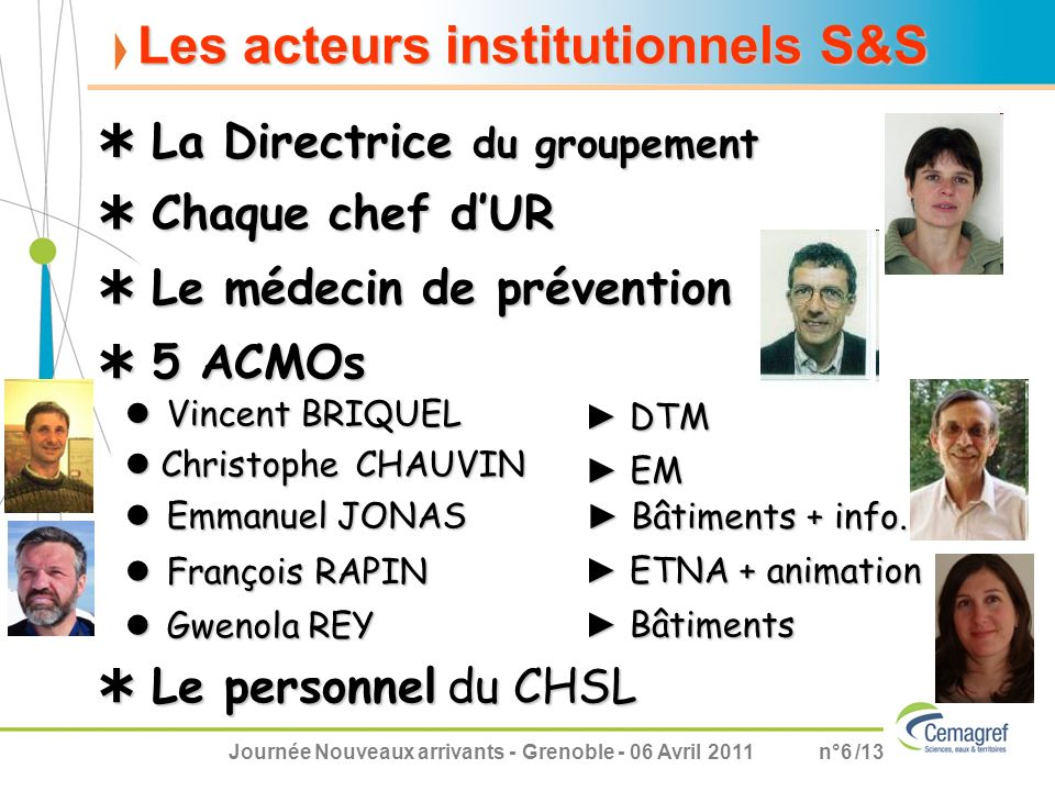 Les acteurs institutionnels S&S