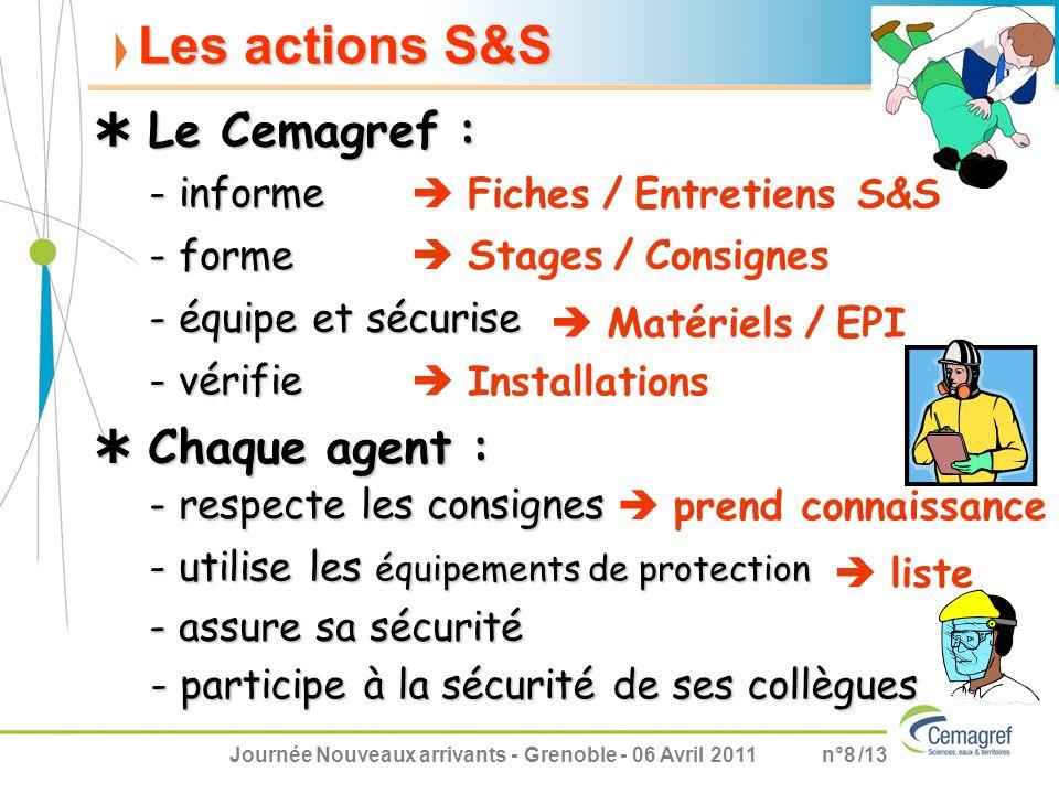 Les actions S&S  Le Cemagref :  Chaque agent : - informe
