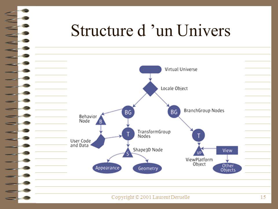 Structure d 'un Univers