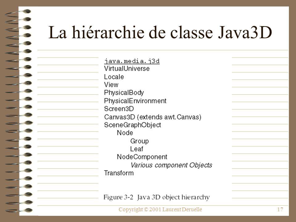 La hiérarchie de classe Java3D