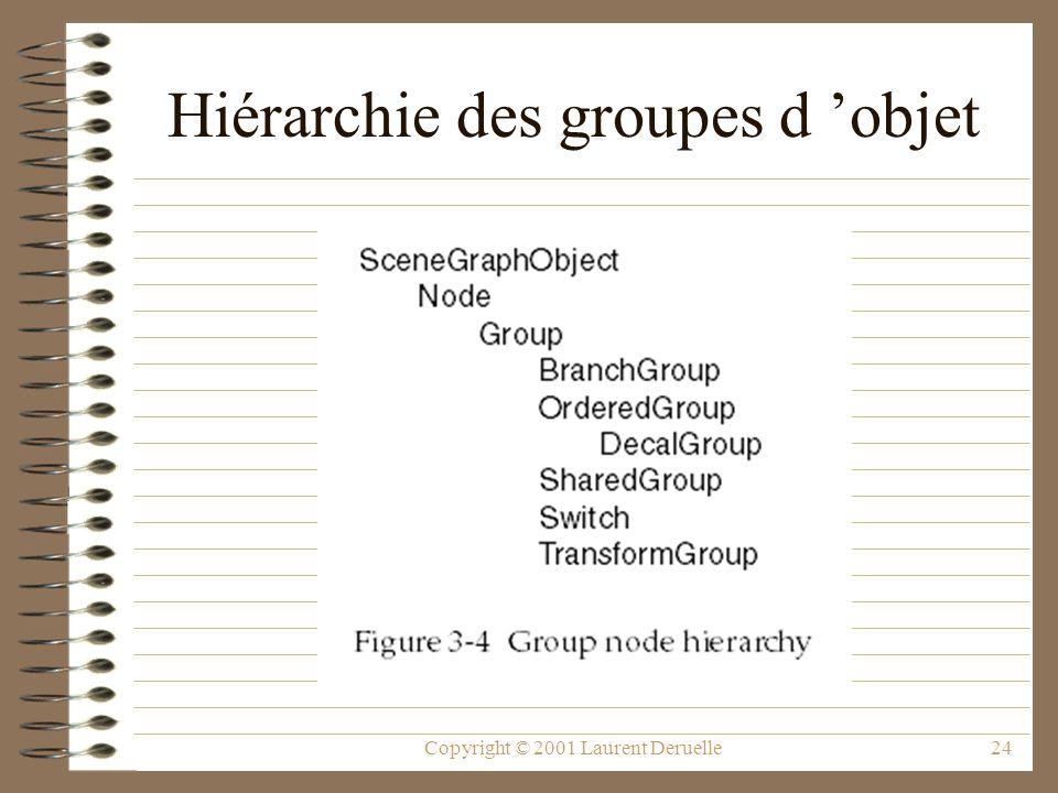 Hiérarchie des groupes d 'objet